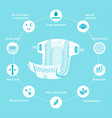 cartoon diaper characteristics infographic card vector image vector image