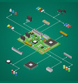 computer electronic circuit board component set vector image vector image