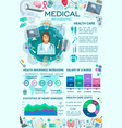 healthcare insurance medical infographic vector image vector image
