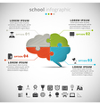 School Infographic vector image