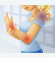joint pain cartoon vector image