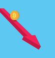 depreciation virtual money bitcoin red arrow vector image