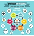 Bathroom infographic flat style vector image