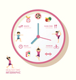 Infographic watch and flat icons idea health vector image vector image
