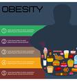 obesity vector image