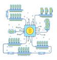 bitcoin farm in flat linear vector image vector image