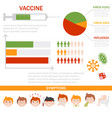 virus medical disease fever infographic prevention vector image