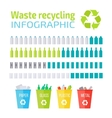 Waste Recycling Infographic vector image vector image