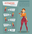 woman doing exercises infographic fitness sport vector image