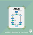 advanced cardiovascular life support acls vector image