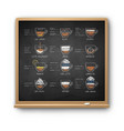 chalk drawn sketches set coffee recipe vector image vector image