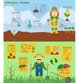 Gardening work farming infographic Graphic vector image