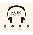 Music infographic with Headphone vector image