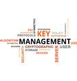 word cloud key management vector image vector image