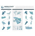 maps set high detailed 15 of middle east vector image vector image