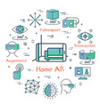 augmented reality for home design vector image