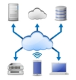 Cloud computing network vector | Price: 3 Credits (USD $3)