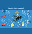 isometric sport lifestyle flowchart vector image