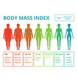 medical infographics with female vector image