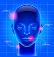 blue futuristic artificial head vector image