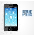 Internet Of Things Phone vector image vector image