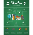 Education and textbooks infographics vector image vector image