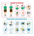 cartoon diabetes symptoms and prevention vector image vector image