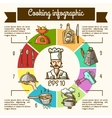 Cooking infographic sketch vector image vector image