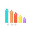 five colorful upward arrows vector image vector image