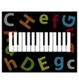 Piano keys and note names vector image vector image
