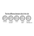 wall clock showing time in different cities of usa vector image