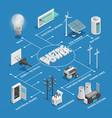 electricity power network isometric flowchart vector image vector image
