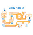 scrum agile process workflow with stages vector image