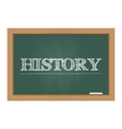 History text on chalkboard vector image vector image
