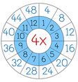 number four multiplication circle vector image
