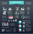 Pollution infographic set vector image vector image