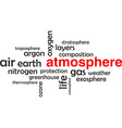 word cloud atmosphere vector image vector image