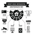 Smart house infographic concept simple style