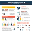 Emergency Paramedic Infographic Set vector image vector image