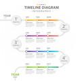 infographic timeline diagram calendar gantt chart vector image vector image