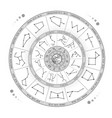 witchcraft astrology wheel with zodiac signs