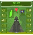 Belize infographics statistical data sights vector image vector image