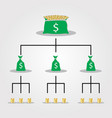 financial pyramid scheme network marketing vector image