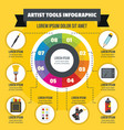 artist tool infographic concept flat style vector image vector image