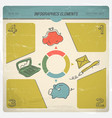 retro budget infographic vector image