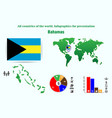 20 bahamas all countries of the world vector image vector image
