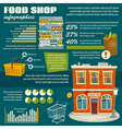 Food shop infographics template supermarket vector image