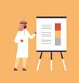 arabic businessman standing flipchart finance vector image vector image