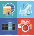 Data protection transmission storage and delete vector image
