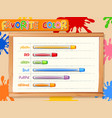 favorite color chart template vector image vector image